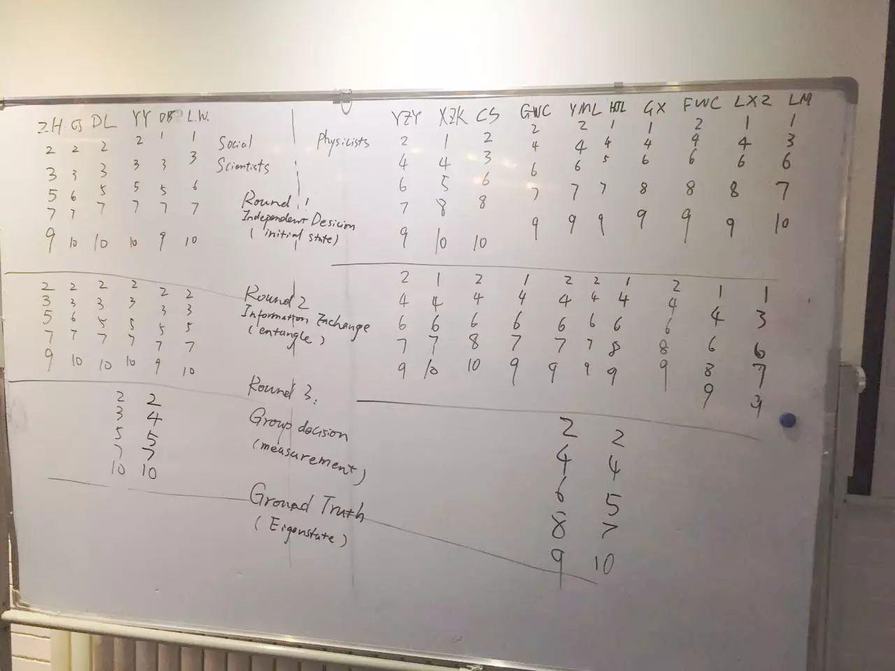 机器学习、理论物理、计算社会学的碰撞 | 记2017集智-凯风研读营-集智俱乐部