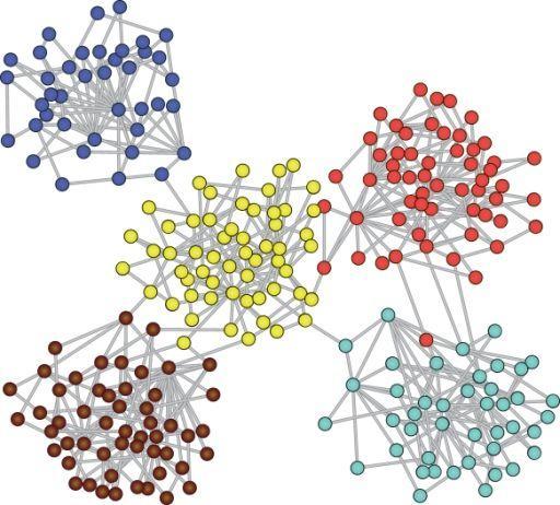论文解读:网络社团划分算法居然还能解决区域划分争端?(内附combo代码下载)-集智俱乐部