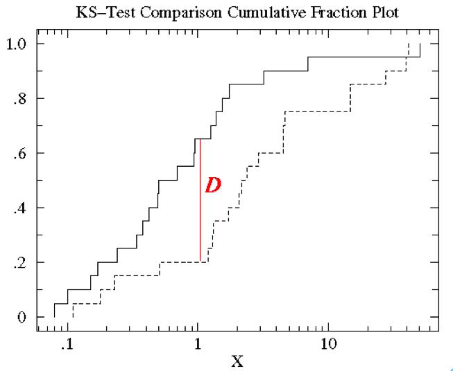 解读幂律分布与无标度网络   长文综述-集智俱乐部