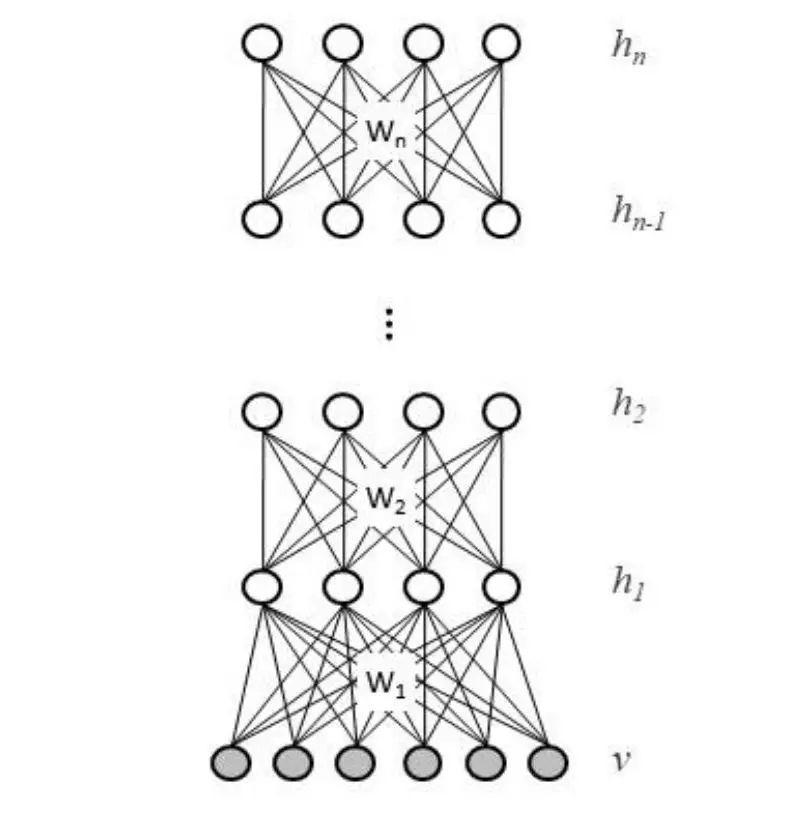 论文解读:网络科学如何打开深度学习的黑箱?-集智俱乐部