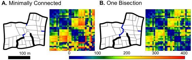 Science Advances:大城市再也不用赶人了,用拓扑学就能消灭棚户区-集智俱乐部