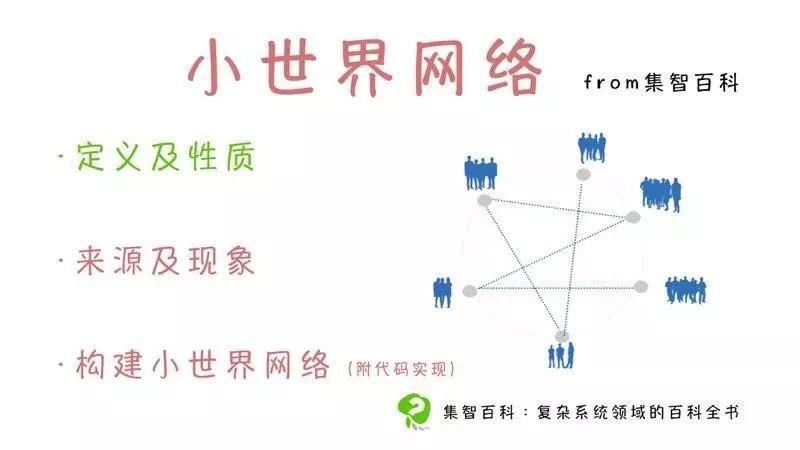 小世界网络就在你身边,你了解嘛?| 集智百科-集智俱乐部
