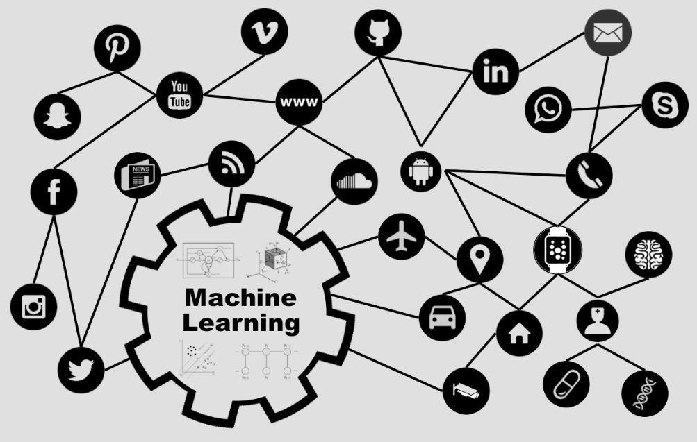 征稿|基于图的机器学习-集智俱乐部
