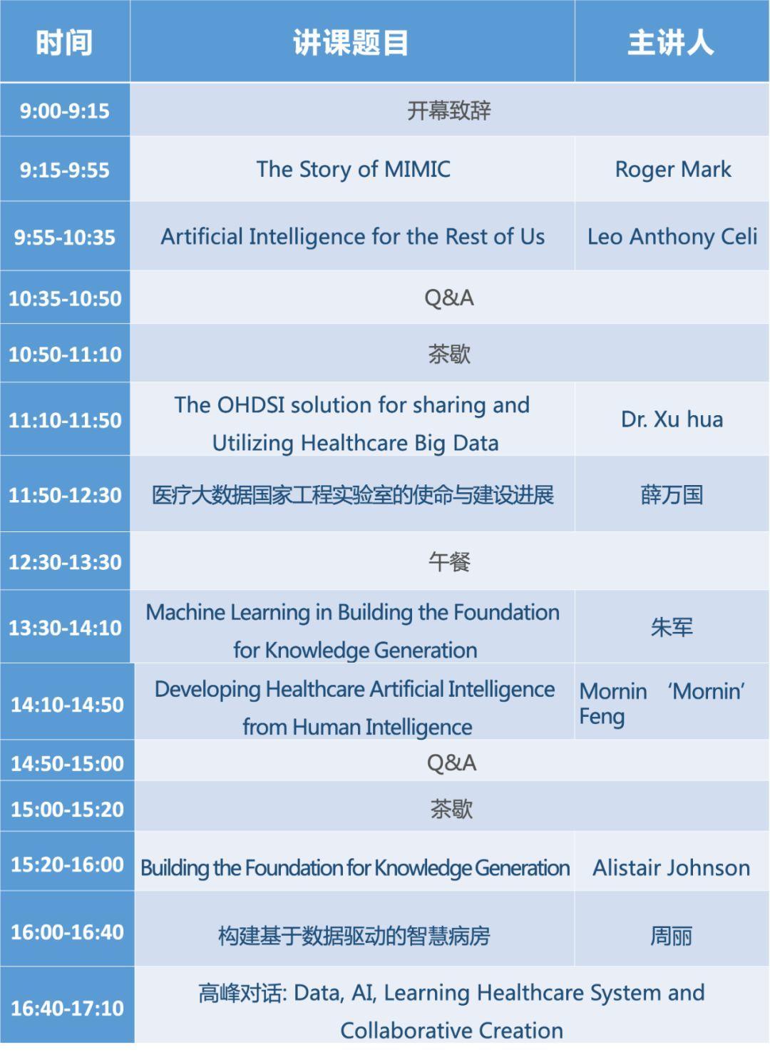 人工智能×医疗大数据重磅学术讲座 | 明日直播预告-集智俱乐部