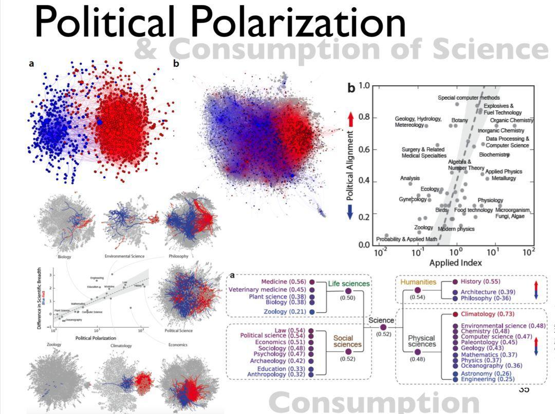 计算社会科学既做解释又能预测?芝大学者这样说 | AI&Society 第十二期回顾-集智俱乐部