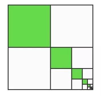 究竟什么叫做标度不变性?——幂律分布集智百科词条-集智俱乐部