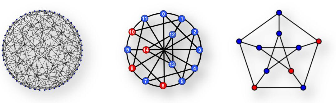 关于小世界网络,你还应该知道如何用代码实现!|集智百科-集智俱乐部