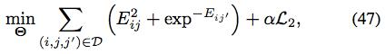 图网络重磅综述:基于图的深度学习方法-集智俱乐部