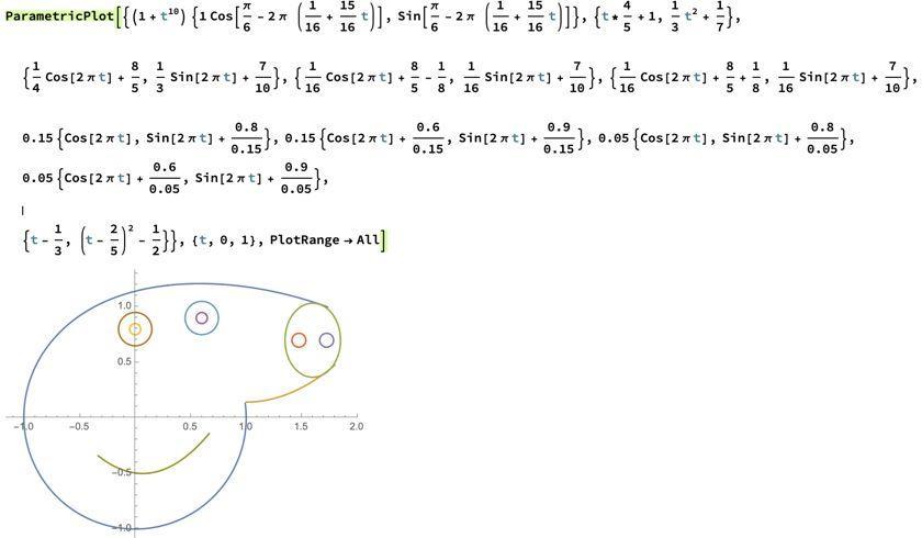 啥是佩奇?我用 Mathematica 画给你看!(内附代码/视频教程)-集智俱乐部