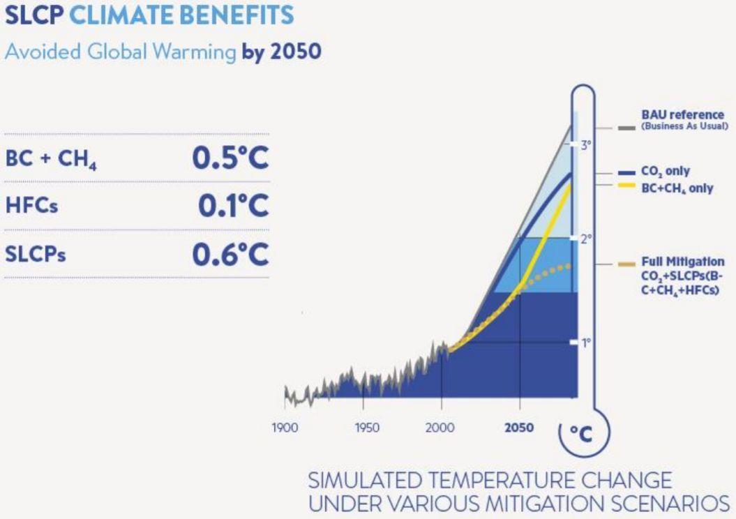 2030年气候危机?Nature刊文警告全球变暖是真的!-集智俱乐部
