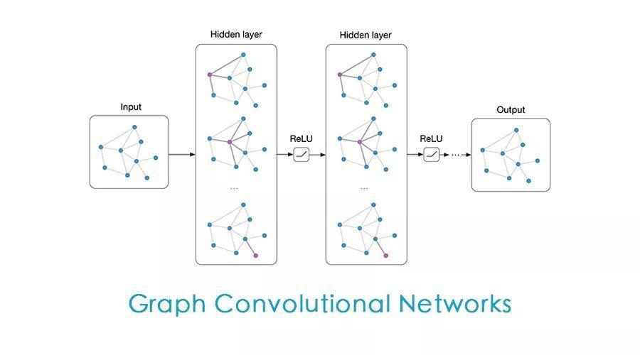神经网络的三代进化 | 集智南京研读营回顾-集智俱乐部