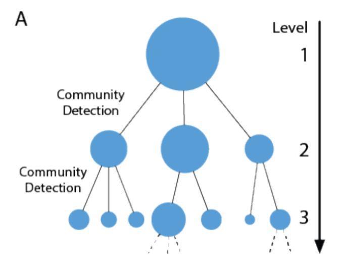 4200万人才流动数据揭露50万家公司的地缘产业集群与全球化组织-集智俱乐部