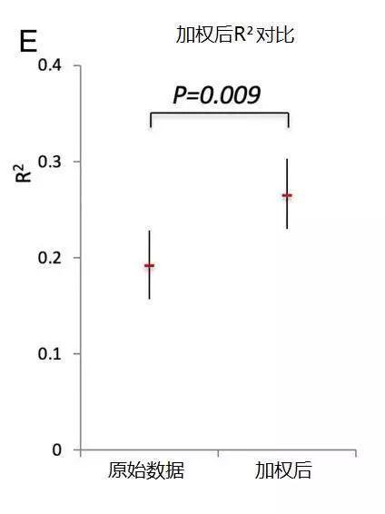 高成本信号理论如何影响个体行为、增强群体智慧?-集智俱乐部