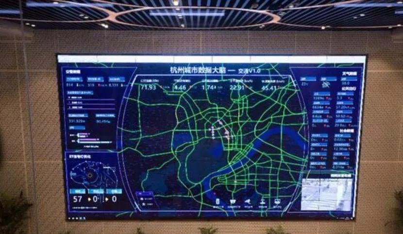 智慧城市长文综述:展望未来城市,万物皆可运营-集智俱乐部