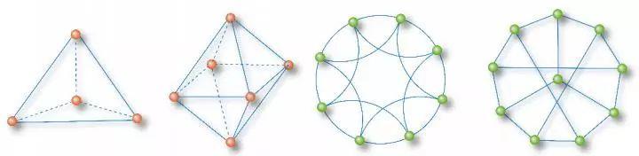 复杂网络研究新方向:全齐性子网络-集智俱乐部
