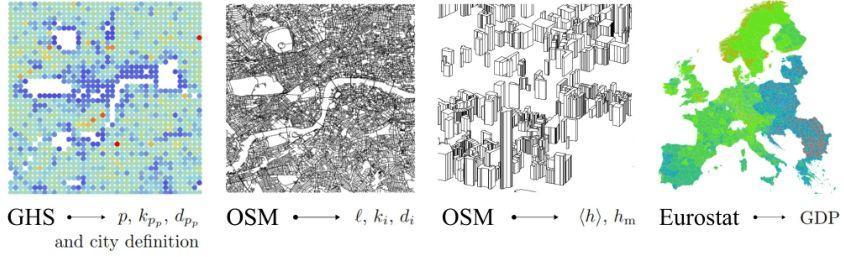 城市为何遵循规模法则?分形几何揭开幂律成因-集智俱乐部