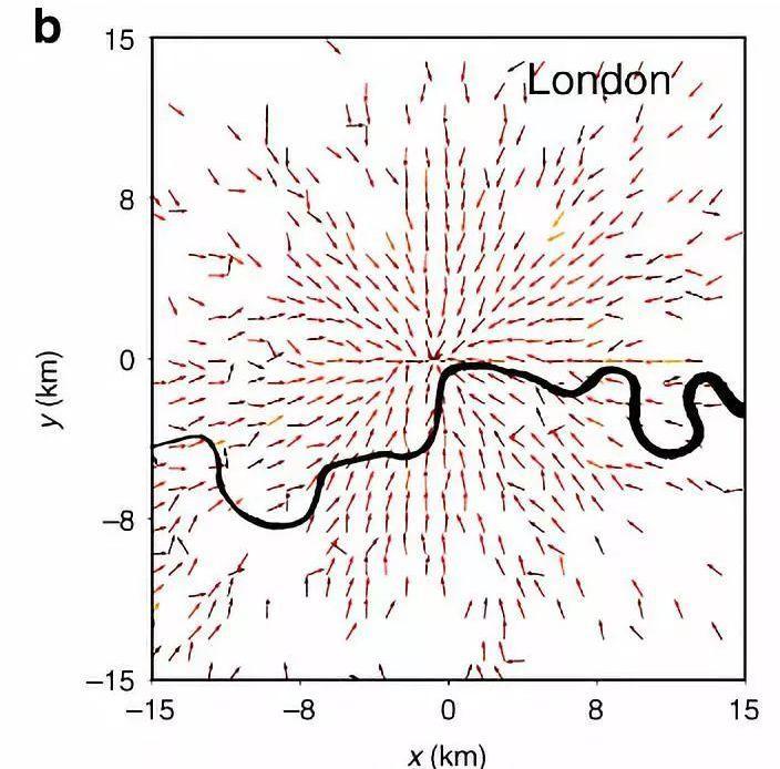 Nature Communication:人群移动行为新视角——矢量场模型-集智俱乐部