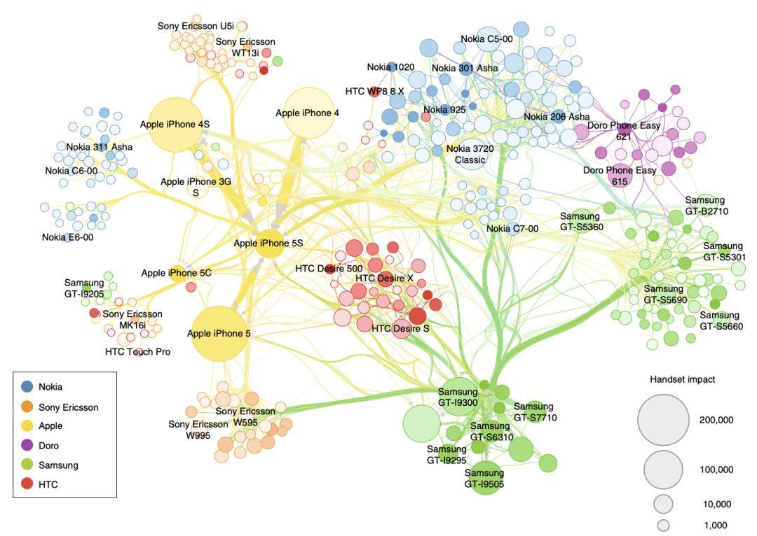 Nature人类行为封面:复杂演替系统中的幂律增长模式-集智俱乐部