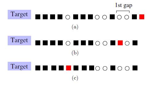 如何快速找到最佳停车位?物理学家找到了最优策略-集智俱乐部