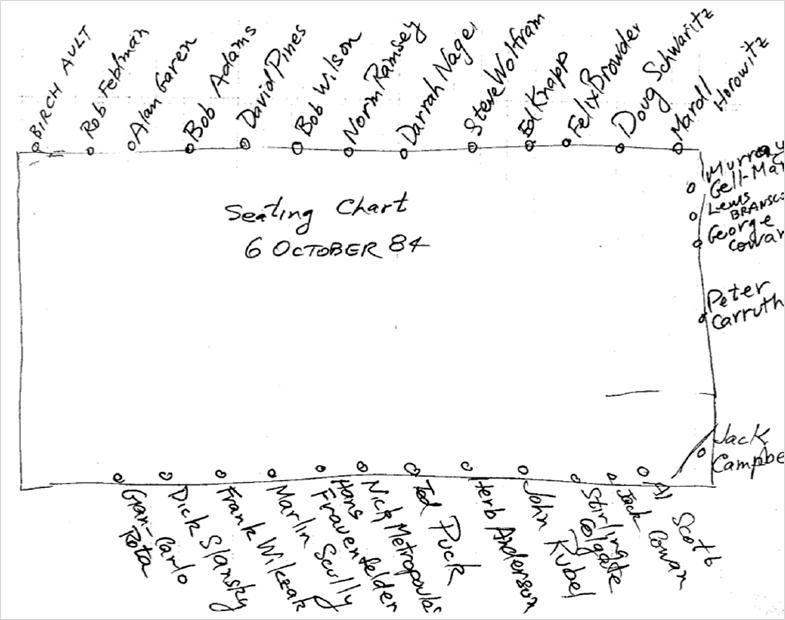 《一种新科学》作者沃尔夫勒姆亲述:圣塔菲研究所的初创故事-集智俱乐部