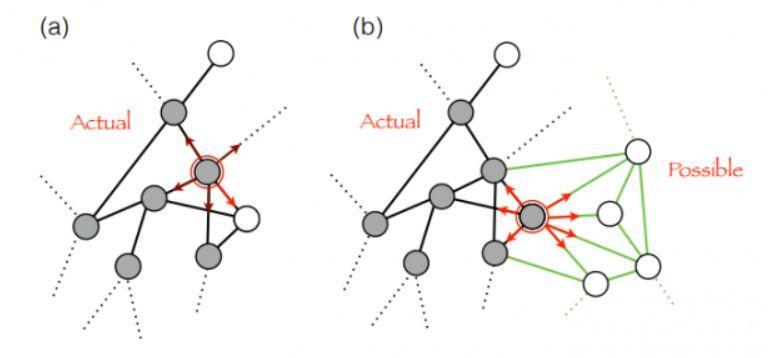 技术如何演化:创新背后的数学递归结构-集智俱乐部