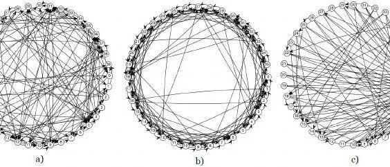 ER随机图模型 | 集智百科