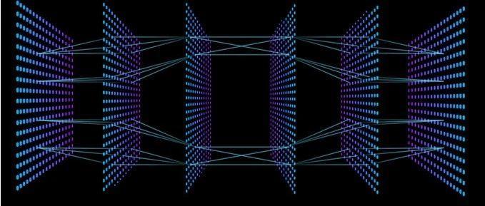 张江:深度学习与复杂系统自动建模 | 今晚8点直播,内附论文清单